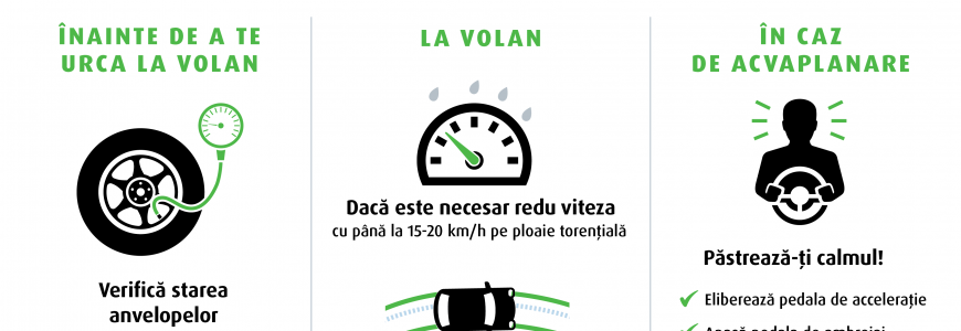 nt-aquaplaning-infographics-2017_EN copy RO(1)