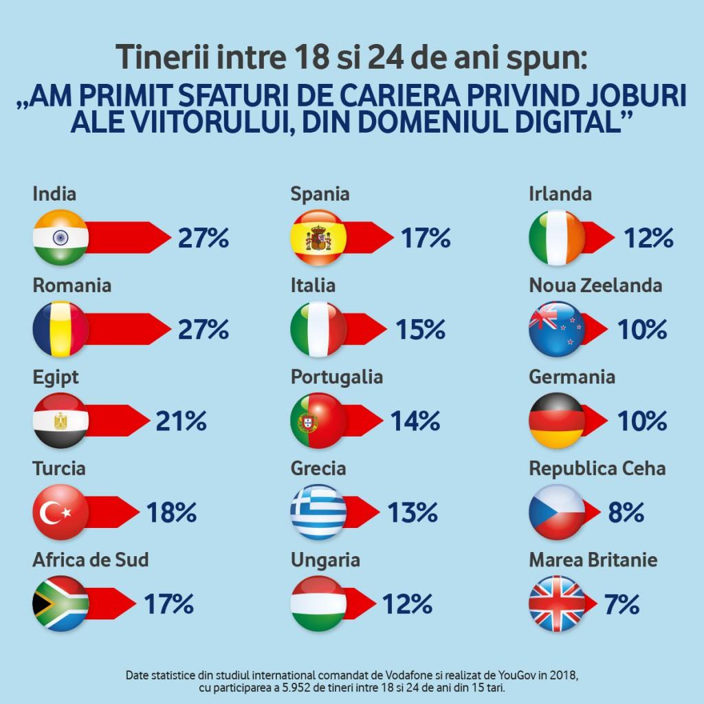Infographic 2-Romania